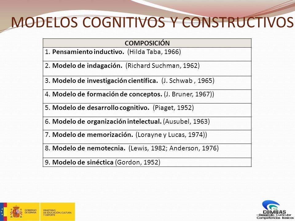 COMPOSICIÓN 1. Pensamiento inductivo. (Hilda Taba, 1966) 2. Modelo de indagación. (Richard Suchman, 1962) 3. Modelo de investigación científica. (J. S