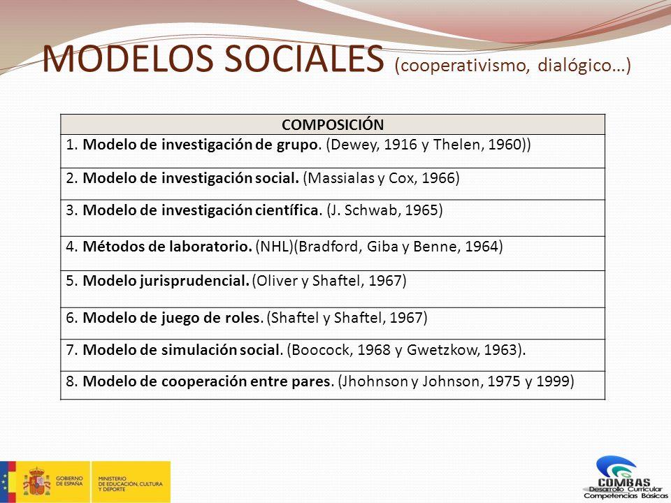 MODELOS SOCIALES (cooperativismo, dialógico…) COMPOSICIÓN 1. Modelo de investigación de grupo. (Dewey, 1916 y Thelen, 1960)) 2. Modelo de investigació