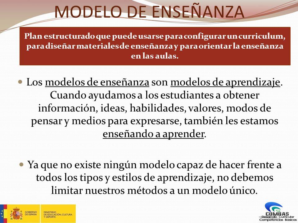 MODELO DE ENSEÑANZA Los modelos de enseñanza son modelos de aprendizaje. Cuando ayudamos a los estudiantes a obtener información, ideas, habilidades,
