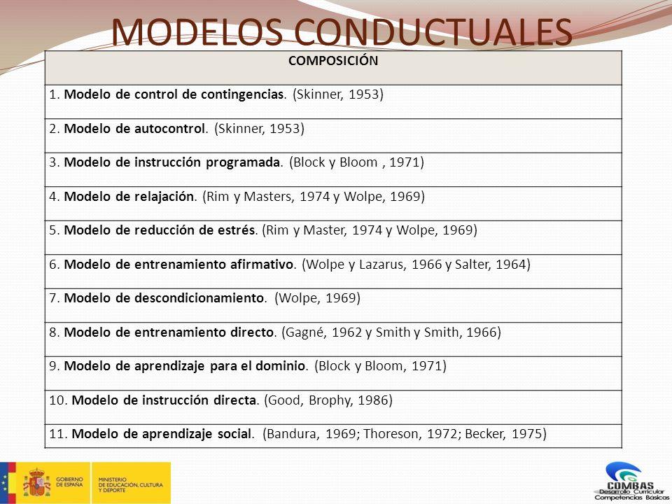 MODELOS CONDUCTUALES COMPOSICIÓN 1. Modelo de control de contingencias. (Skinner, 1953) 2. Modelo de autocontrol. (Skinner, 1953) 3. Modelo de instruc