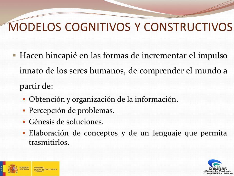 COMPOSICIÓN 1.Pensamiento inductivo. (Hilda Taba, 1966) 2.