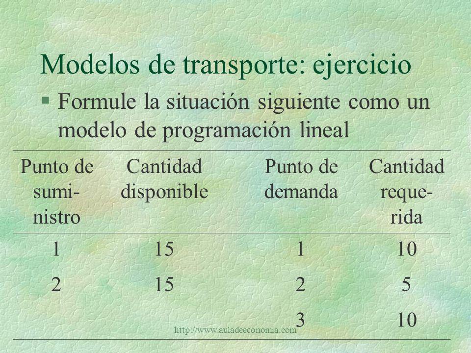 http://www.auladeeconomia.com Modelos de transporte: ejercicio §Los costos de envío son: Punto de suministro Punto de demanda 123 1246 2369