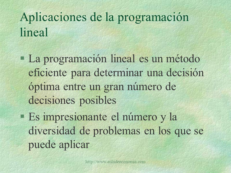 http://www.auladeeconomia.com Características de la problemas de programación lineal §Proporcionalidad: las variables y la función objetivo deben ser lineales §Aditividad: Es necesario que cada variable sea aditiva respecto a la variable objetivo