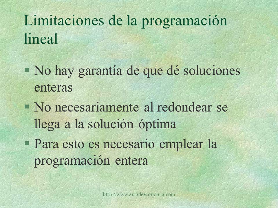 http://www.auladeeconomia.com Limitaciones de la programación lineal §En algunos casos las soluciones podrían ser deficientes §Tal es el caso de las decisiones donde las variables deben tomar un valor como 0 o 1, como las decisiones de si o no