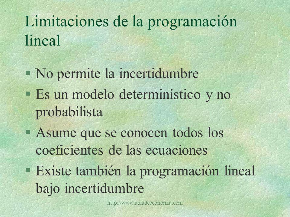 http://www.auladeeconomia.com Limitaciones de la programación lineal §Tanto la función objetivo como las restricciones están limitadas a ser lineales §Existen técnicas más avanzadas de programación no lineal