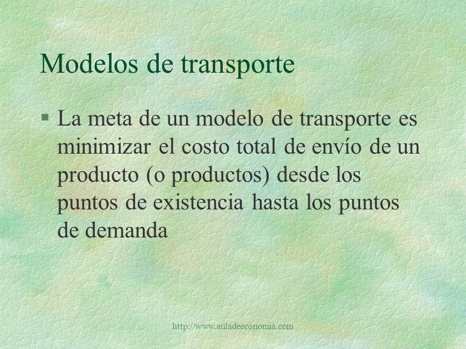 http://www.auladeeconomia.com Modelos de transporte §Poseen dos tipos de restricciones: 1.Cada punto de demanda recibe su requerimiento 2.Los envíos desde u punto de suministro no exceden a su capacidad disponible