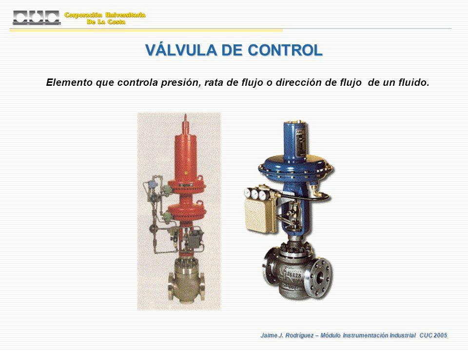 Jaime J. Rodríguez – Módulo Instrumentación Industrial CUC 2005 VÁLVULA DE CONTROL Elemento que controla presión, rata de flujo o dirección de flujo d