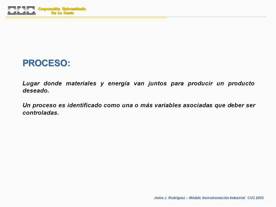 Jaime J. Rodríguez – Módulo Instrumentación Industrial CUC 2005 PROCESO: Lugar donde materiales y energía van juntos para producir un producto deseado