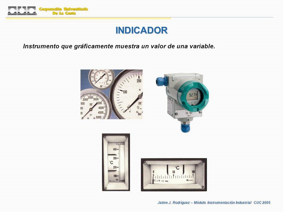 Jaime J. Rodríguez – Módulo Instrumentación Industrial CUC 2005 INDICADOR Instrumento que gráficamente muestra un valor de una variable.
