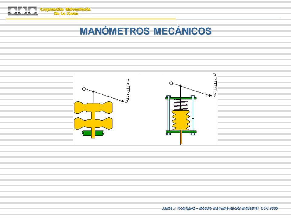Jaime J. Rodríguez – Módulo Instrumentación Industrial CUC 2005 MANÓMETROS MECÁNICOS