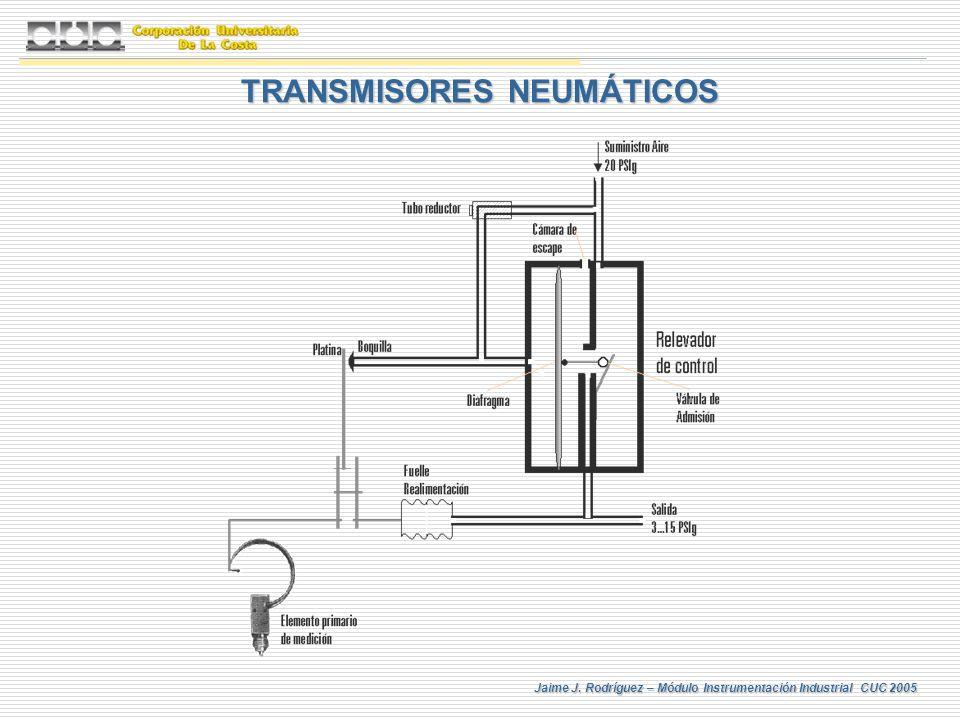 Jaime J. Rodríguez – Módulo Instrumentación Industrial CUC 2005 TRANSMISORES NEUMÁTICOS
