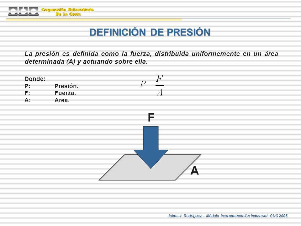 Jaime J. Rodríguez – Módulo Instrumentación Industrial CUC 2005 La presión es definida como la fuerza, distribuida uniformemente en un área determinad