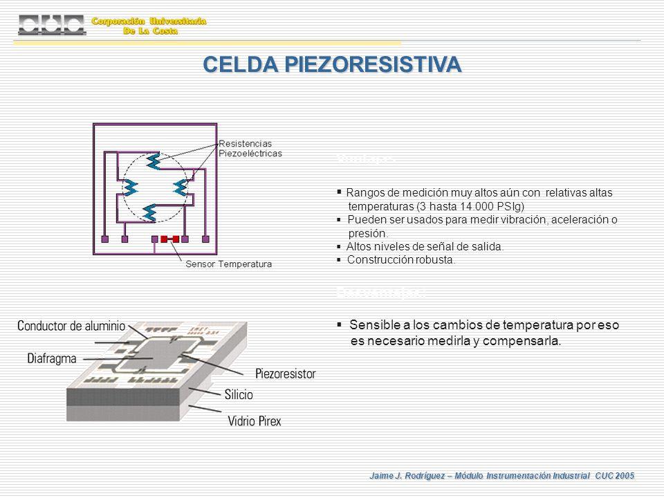 Jaime J. Rodríguez – Módulo Instrumentación Industrial CUC 2005 CELDA PIEZORESISTIVA Ventajas: Rangos de medición muy altos aún con relativas altas te