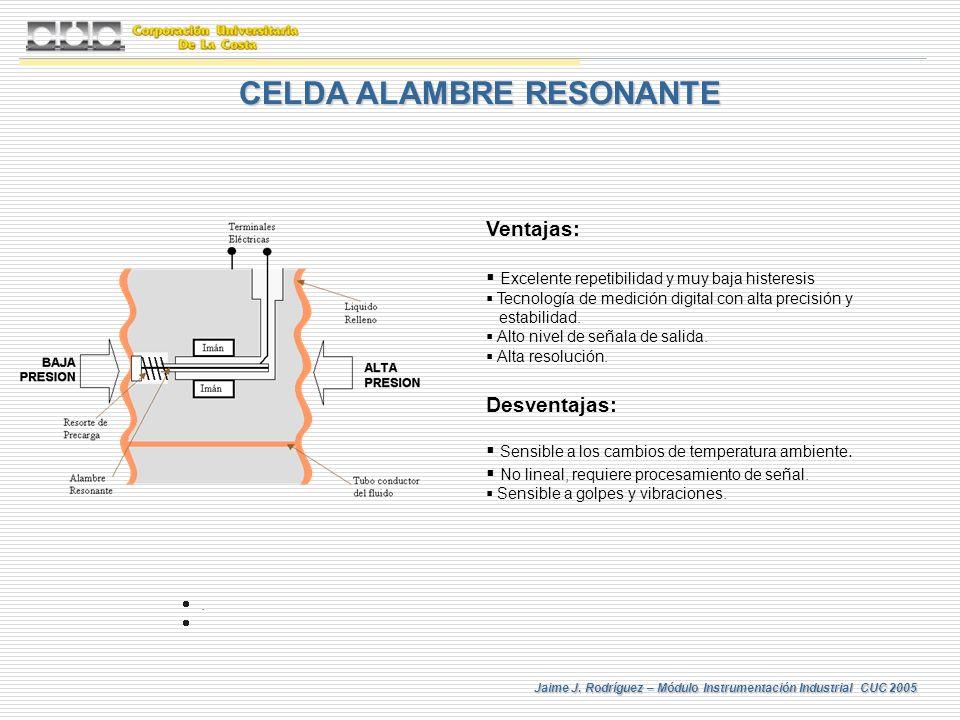 Jaime J. Rodríguez – Módulo Instrumentación Industrial CUC 2005 CELDA ALAMBRE RESONANTE. Ventajas: Excelente repetibilidad y muy baja histeresis Tecno