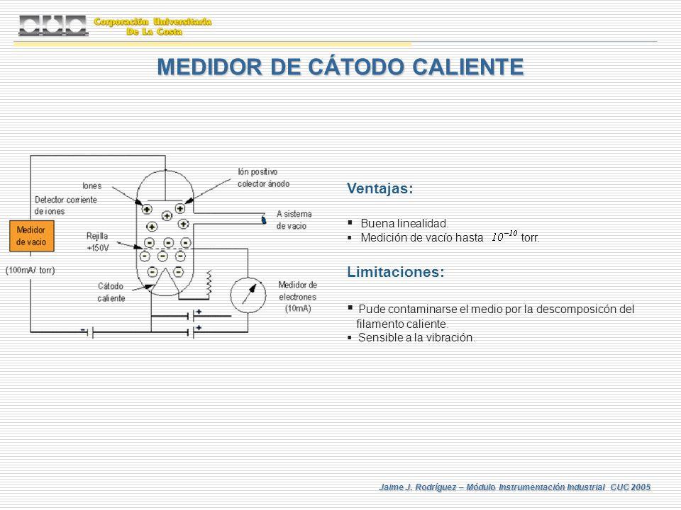 Jaime J. Rodríguez – Módulo Instrumentación Industrial CUC 2005 MEDIDOR DE CÁTODO CALIENTE Ventajas: Buena linealidad. Medición de vacío hasta torr. L