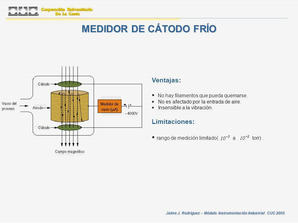 Jaime J. Rodríguez – Módulo Instrumentación Industrial CUC 2005 MEDIDOR DE CÁTODO FRÍO Ventajas: No hay filamentos que pueda quemarse. No es afectado