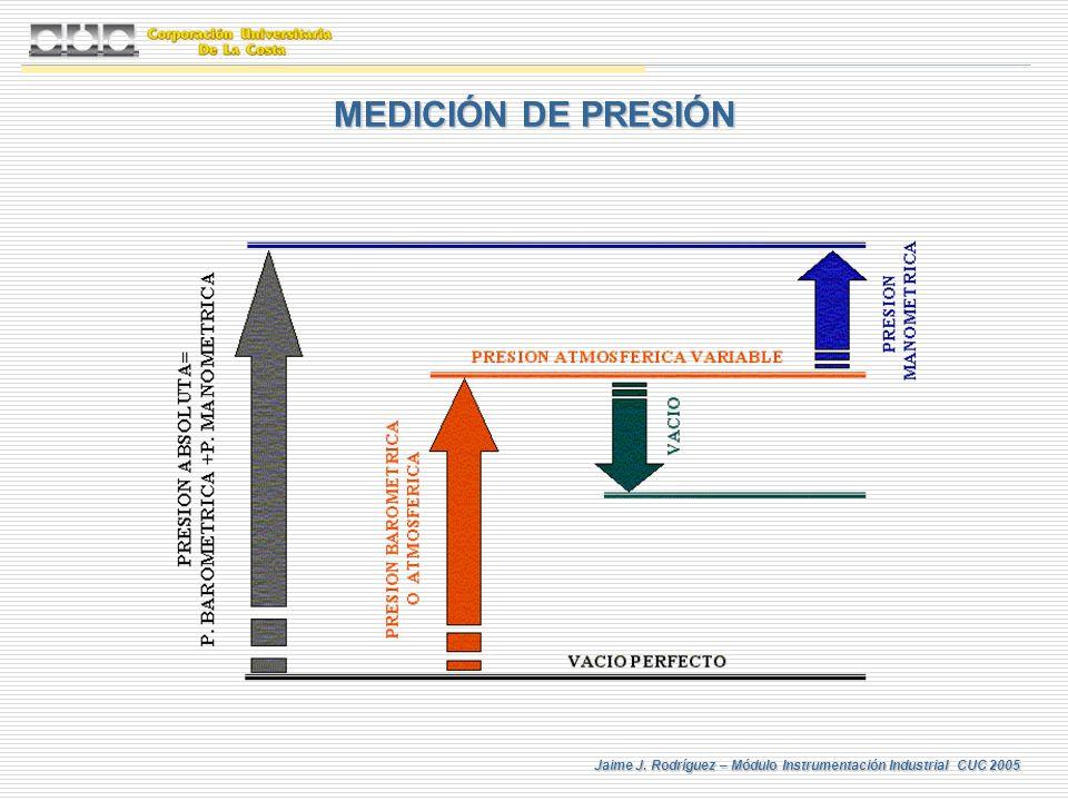 Jaime J. Rodríguez – Módulo Instrumentación Industrial CUC 2005 MEDICIÓN DE PRESIÓN