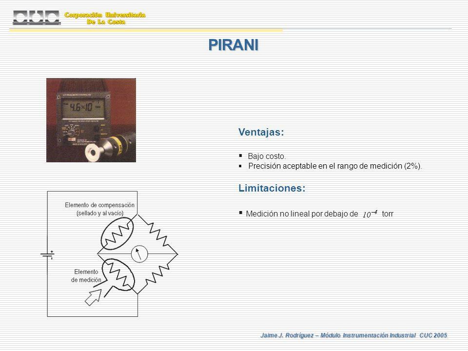 Jaime J. Rodríguez – Módulo Instrumentación Industrial CUC 2005 PIRANI Ventajas: Bajo costo. Precisión aceptable en el rango de medición (2%). Limitac
