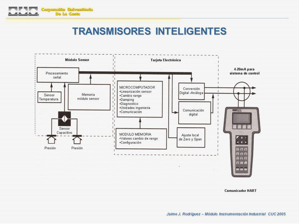 Jaime J. Rodríguez – Módulo Instrumentación Industrial CUC 2005 TRANSMISORES INTELIGENTES
