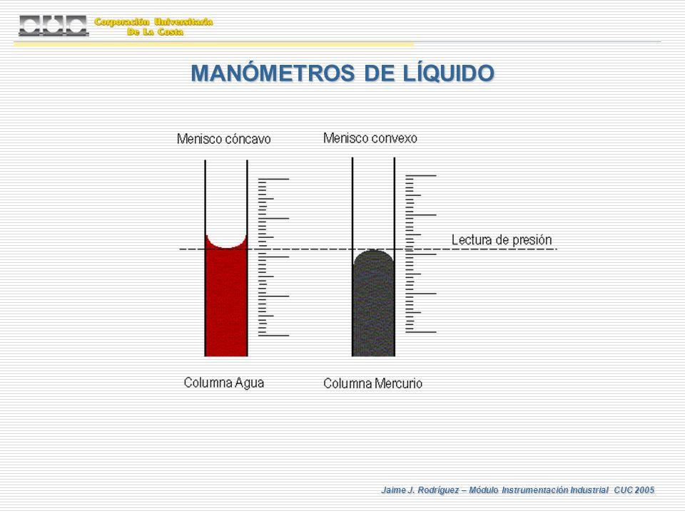 Jaime J. Rodríguez – Módulo Instrumentación Industrial CUC 2005 MANÓMETROS DE LÍQUIDO
