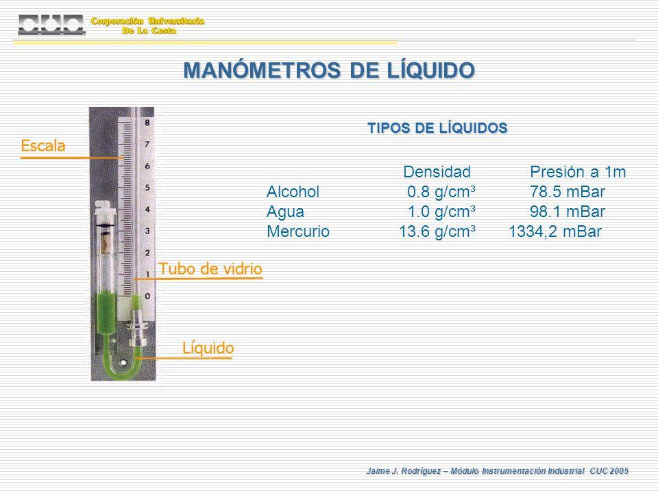 Jaime J. Rodríguez – Módulo Instrumentación Industrial CUC 2005 MANÓMETROS DE LÍQUIDO DensidadPresión a 1m Alcohol 0.8 g/cm³78.5 mBar Agua 1.0 g/cm³98