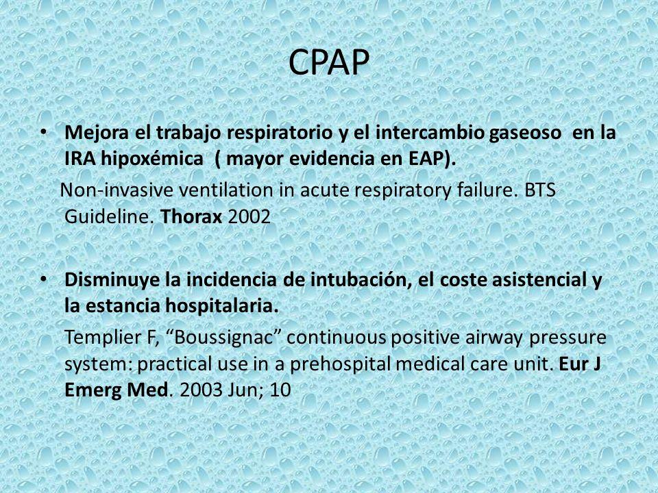 CPAP Mejora el trabajo respiratorio y el intercambio gaseoso en la IRA hipoxémica ( mayor evidencia en EAP). Non-invasive ventilation in acute respira