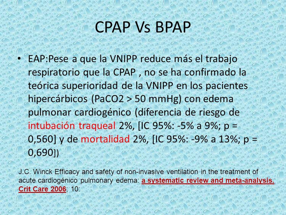 CPAP Vs BPAP EAP:Pese a que la VNIPP reduce más el trabajo respiratorio que la CPAP, no se ha confirmado la teórica superioridad de la VNIPP en los pa