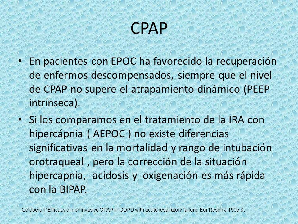 CPAP En pacientes con EPOC ha favorecido la recuperación de enfermos descompensados, siempre que el nivel de CPAP no supere el atrapamiento dinámico (