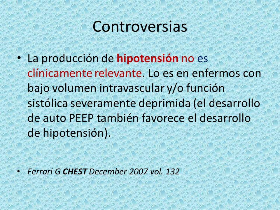 Controversias La producción de hipotensión no es clínicamente relevante. Lo es en enfermos con bajo volumen intravascular y/o función sistólica severa