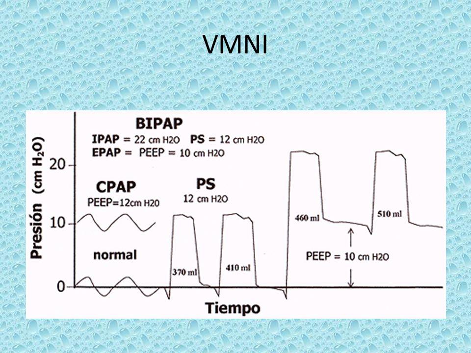 CPAP Vs BPAP En la actualidad no existen trabajos que demuestren la superioridad de BIPAP sobre CPAP en EAPC.