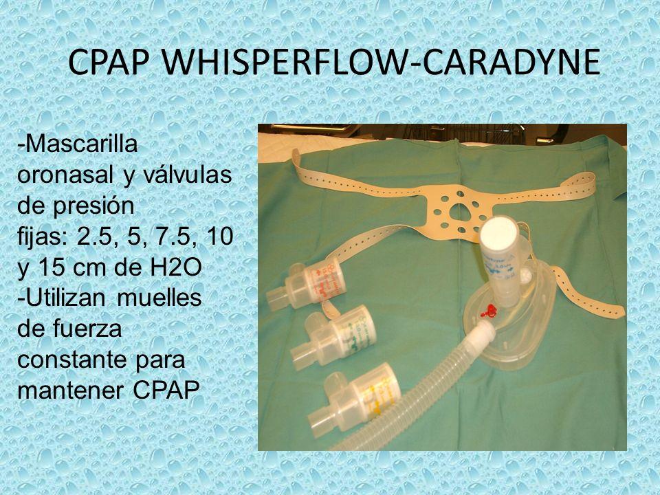 CPAP WHISPERFLOW-CARADYNE -Mascarilla oronasal y válvulas de presión fijas: 2.5, 5, 7.5, 10 y 15 cm de H2O -Utilizan muelles de fuerza constante para