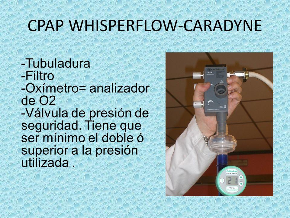 CPAP WHISPERFLOW-CARADYNE -Tubuladura -Filtro -Oxímetro= analizador de O2 -Válvula de presión de seguridad. Tiene que ser mínimo el doble ó superior a