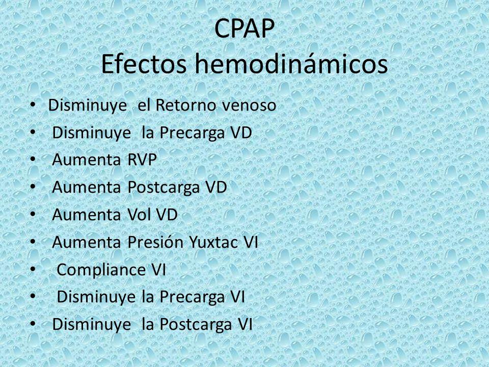 CPAP Efectos hemodinámicos Disminuye el Retorno venoso Disminuye la Precarga VD Aumenta RVP Aumenta Postcarga VD Aumenta Vol VD Aumenta Presión Yuxtac