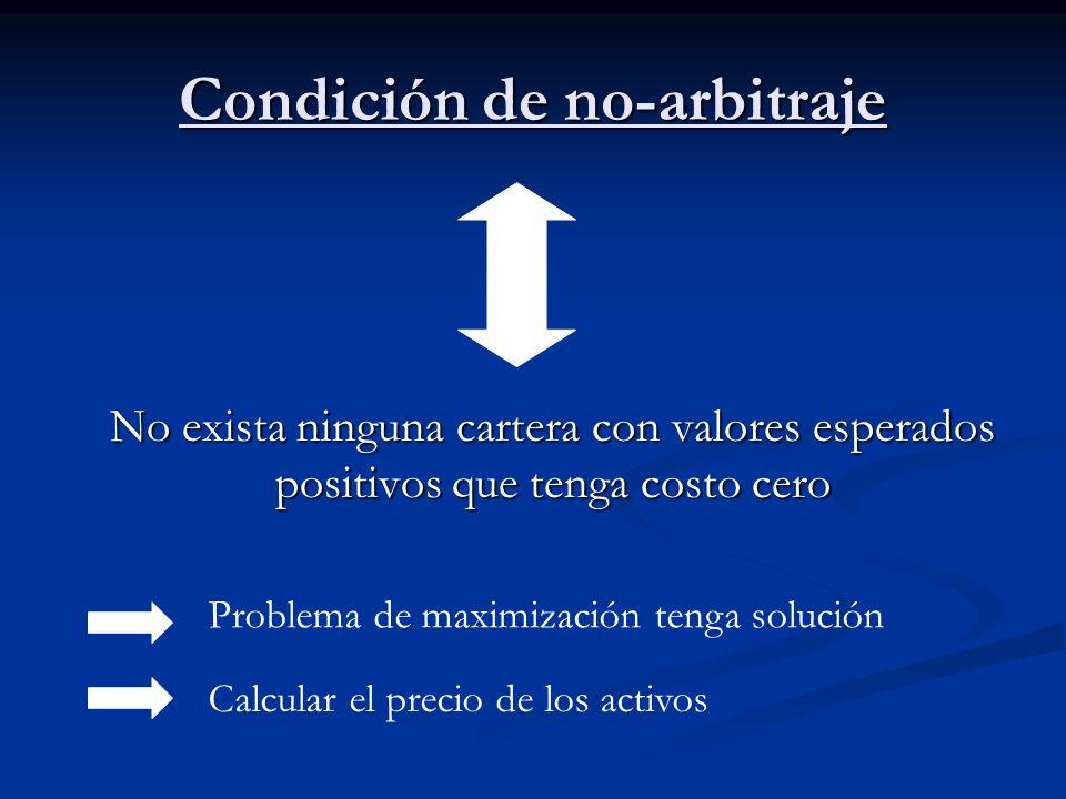 Condición de no-arbitraje No exista ninguna cartera con valores esperados positivos que tenga costo cero Problema de maximización tenga solución Calcu