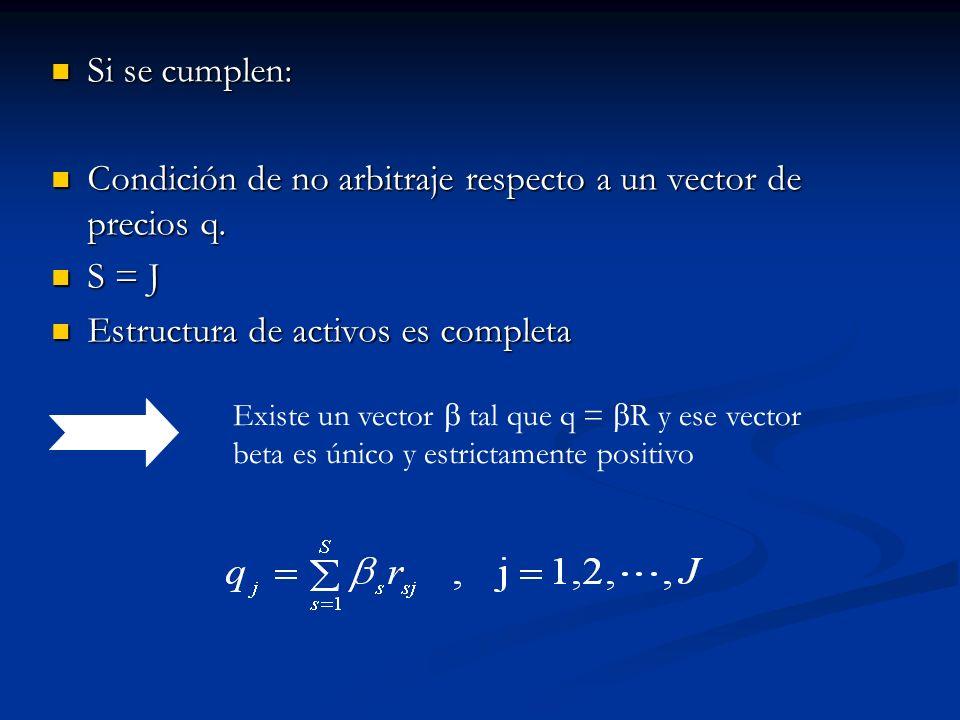 Si se cumplen: Si se cumplen: Condición de no arbitraje respecto a un vector de precios q. Condición de no arbitraje respecto a un vector de precios q