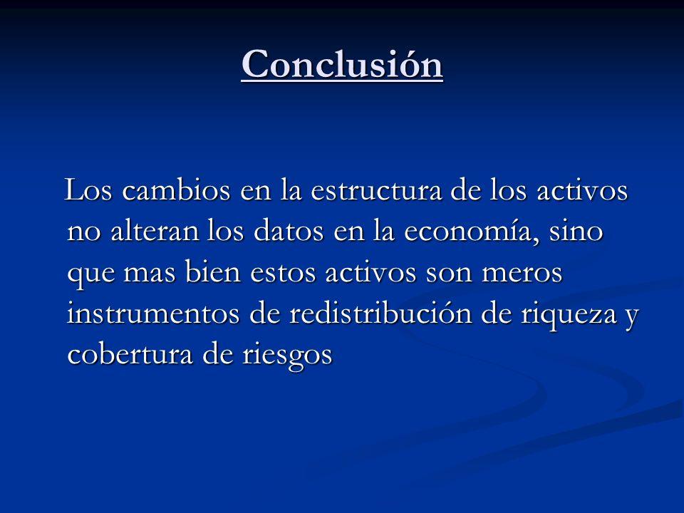 Conclusión Los cambios en la estructura de los activos no alteran los datos en la economía, sino que mas bien estos activos son meros instrumentos de
