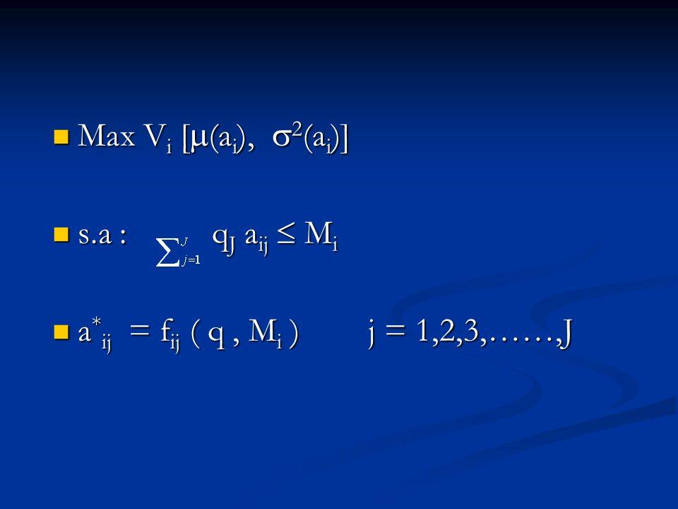 Max V i [ (a i ), 2 (a i )] Max V i [ (a i ), 2 (a i )] s.a : q J a ij M i s.a : q J a ij M i a * ij = f ij ( q, M i ) j = 1,2,3,……,J a * ij = f ij (