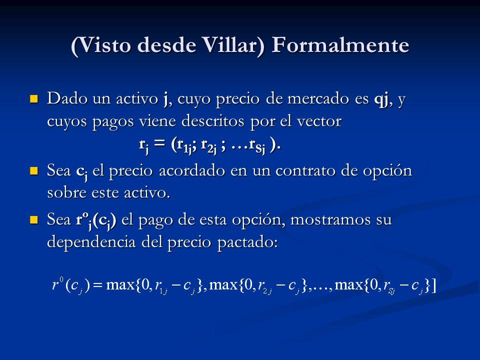 (Visto desde Villar) Formalmente Dado un activo j, cuyo precio de mercado es qj, y cuyos pagos viene descritos por el vector r j = (r 1j ; r 2j ; …r S