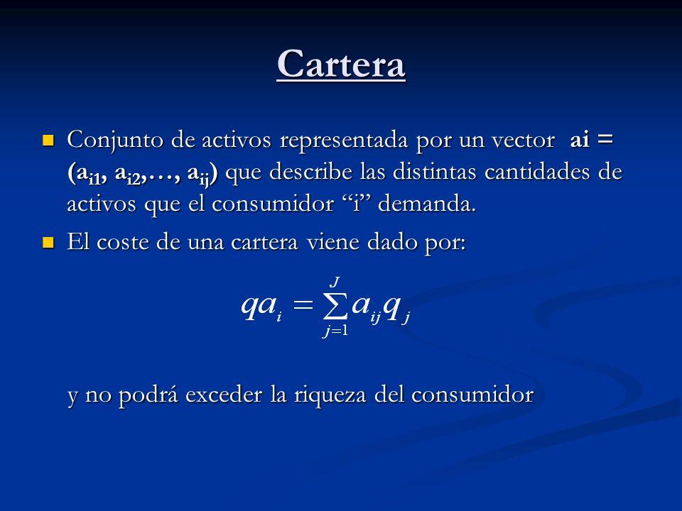 Cartera Conjunto de activos representada por un vector ai = (a i1, a i2,…, a ij ) que describe las distintas cantidades de activos que el consumidor i