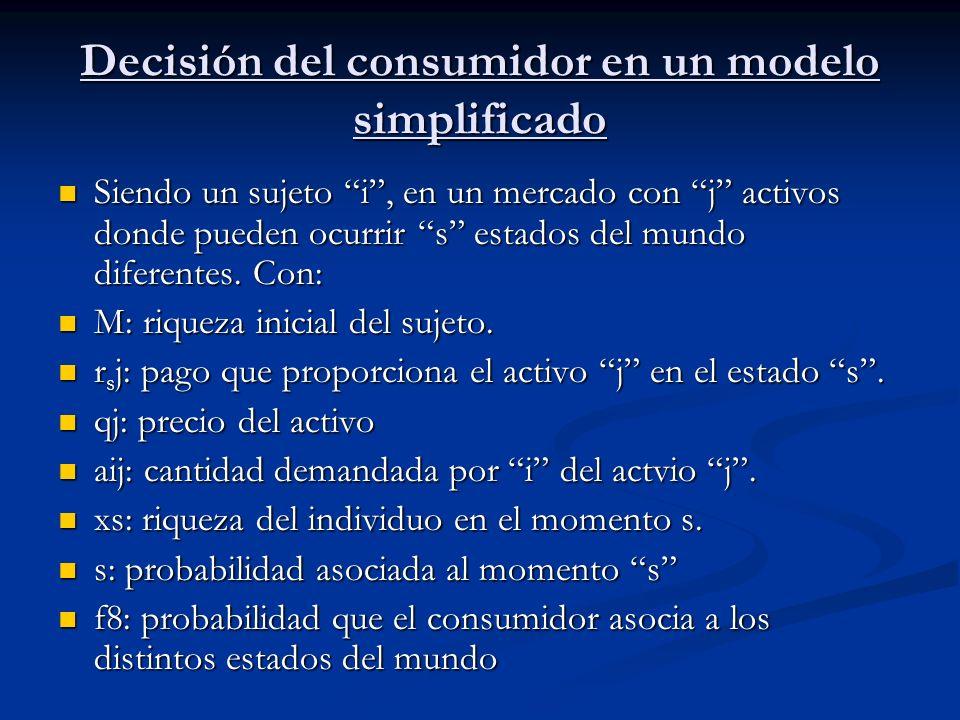 Decisión del consumidor en un modelo simplificado Siendo un sujeto i, en un mercado con j activos donde pueden ocurrir s estados del mundo diferentes.