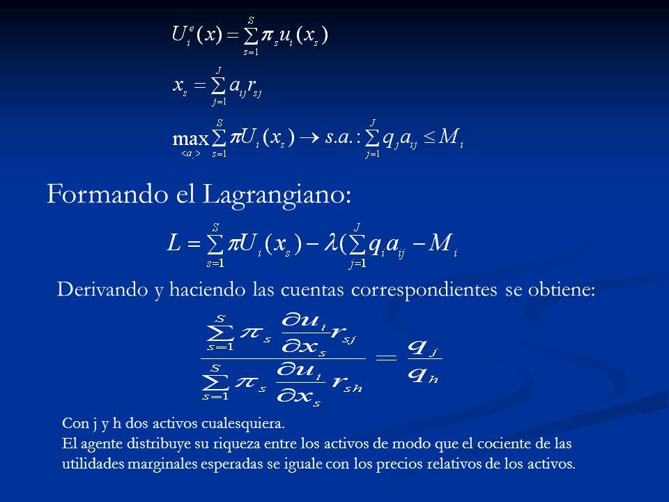 Formando el Lagrangiano: Derivando y haciendo las cuentas correspondientes se obtiene: Con j y h dos activos cualesquiera. El agente distribuye su riq