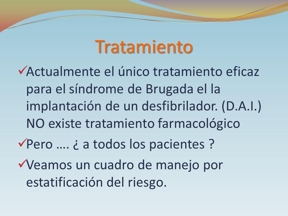 Tratamiento Actualmente el único tratamiento eficaz para el síndrome de Brugada el la implantación de un desfibrilador. (D.A.I.) NO existe tratamiento