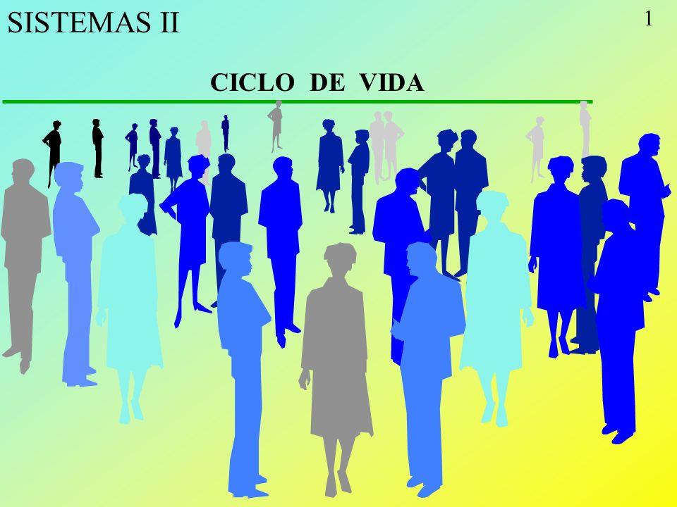 1 SISTEMAS II CICLO DE VIDA