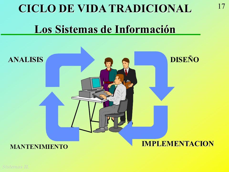 17 Sistemas II. ANALISIS IMPLEMENTACION CICLO DE VIDA TRADICIONAL Los Sistemas de Información DISEÑO MANTENIMIENTO