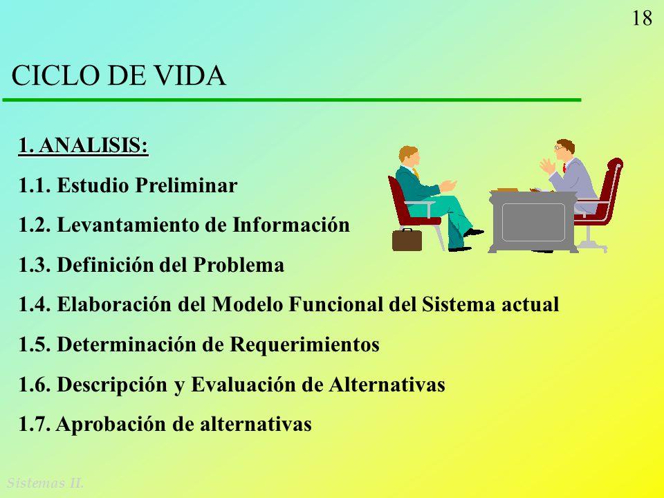18 Sistemas II. CICLO DE VIDA 1. ANALISIS: 1.1. Estudio Preliminar 1.2. Levantamiento de Información 1.3. Definición del Problema 1.4. Elaboración del