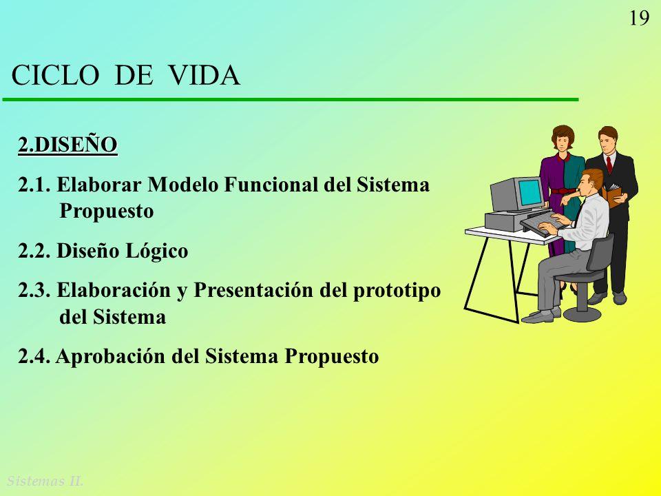 19 Sistemas II. CICLO DE VIDA 2.DISEÑO 2.1. Elaborar Modelo Funcional del Sistema Propuesto 2.2. Diseño Lógico 2.3. Elaboración y Presentación del pro