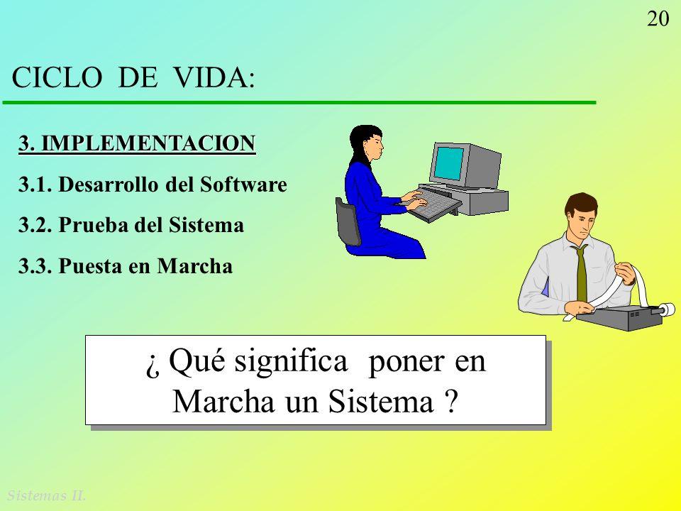 20 Sistemas II. CICLO DE VIDA: 3. IMPLEMENTACION 3.1. Desarrollo del Software 3.2. Prueba del Sistema 3.3. Puesta en Marcha ¿ Qué significa poner en M