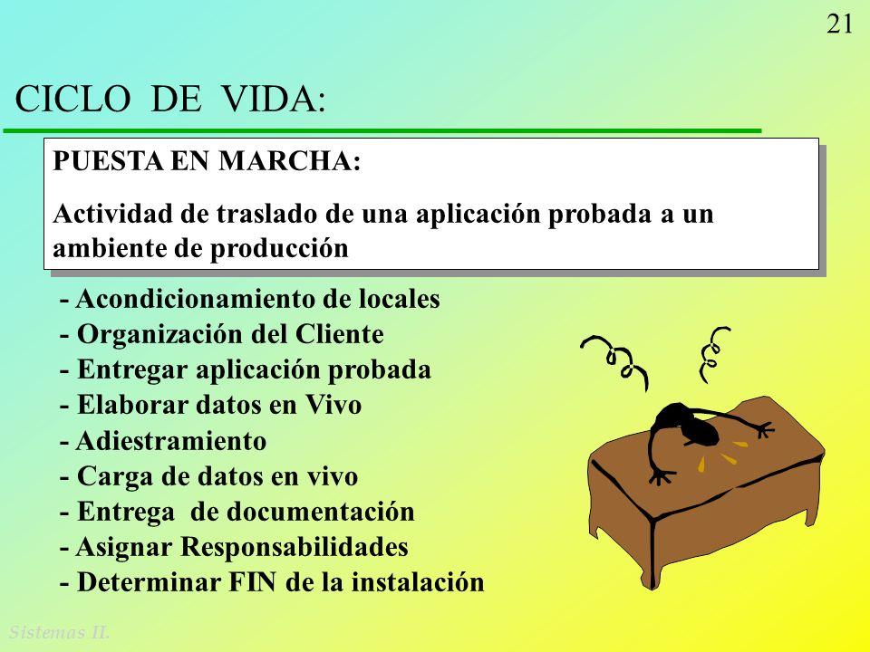 21 Sistemas II. CICLO DE VIDA: PUESTA EN MARCHA: Actividad de traslado de una aplicación probada a un ambiente de producción PUESTA EN MARCHA: Activid