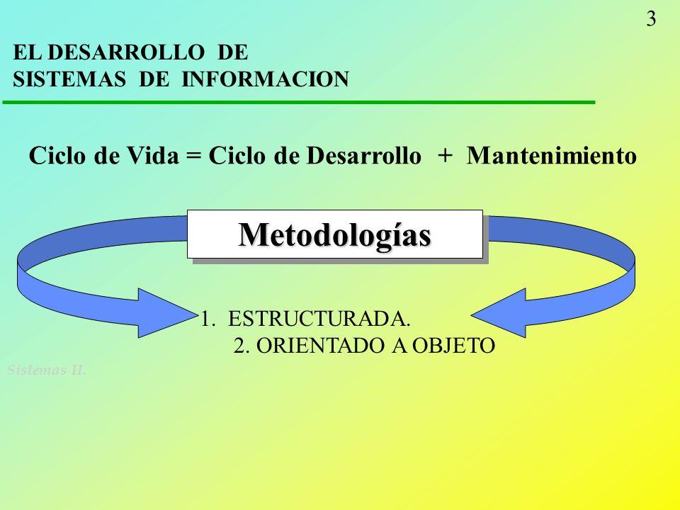 3 EL DESARROLLO DE SISTEMAS DE INFORMACION Ciclo de Vida = Ciclo de Desarrollo + Mantenimiento Sistemas II.MetodologíasMetodologías 1. ESTRUCTURADA. 2