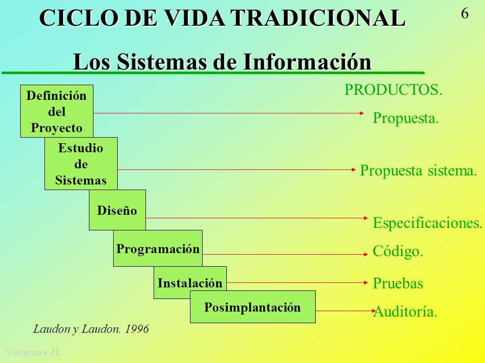 6 Sistemas II. CICLO DE VIDA TRADICIONAL Los Sistemas de Información Definición del Proyecto Estudio de Sistemas Diseño Programación Instalación Posim